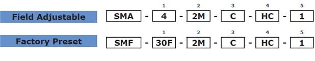 Anfield Sensors ordering guide